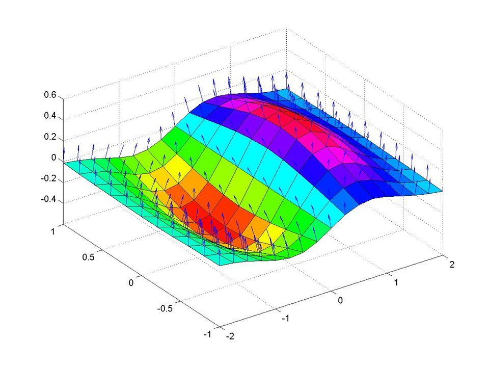 MATLAB – vizualizace vektorových polí quiver3(x,y,z,u,v,w) quiver3(z,u,v,w) quiver3(...,scale) quiver3(...,LineSpec) quiver3(...,LineSpec, filled ) quiver3(axes_handle,...) h = quiver3(...) Příklad: [X,Y] = meshgrid(-2:0.25:2,-1:0.2:1); Z = X.* exp(-X.^2 - Y.^2); [U,V,W] = surfnorm(X,Y,Z); quiver3(X,Y,Z,U,V,W,0.5); hold on surf(X,Y,Z); colormap hsv view(-35,45) axis ([-2 2 -1 1 -.6.6]) hold off
