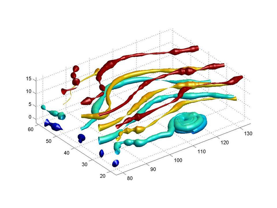 Pokročilé metody vizualizace streamline(X,Y,U,V,startx,starty) streamline(U,V,startx,starty) streamline(XY) streamline(...,options) streamline(axes_handle,...) h = streamline(...) Příklad: load wind [sx,sy,sz] = meshgrid(80,20:10:50,0:5:15); h = streamline(x,y,z,u,v,w,sx,sy,sz); set(h, Color , red ) ; view(3);