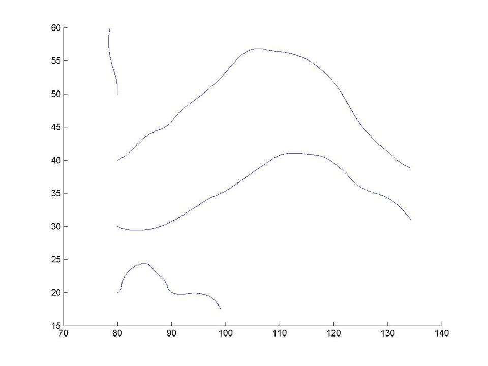 Pokročilé metody vizualizace XY = stream2(x,y,u,v,startx,starty) XY = stream2(u,v,startx,starty) XY = stream2(...,options) Příklad: load wind; [sx,sy] = meshgrid(80,20:10:50); streamline(stream2(x(:,:,5),y(:,:,5),u(:,:,5),v(:, :,5),sx,sy));