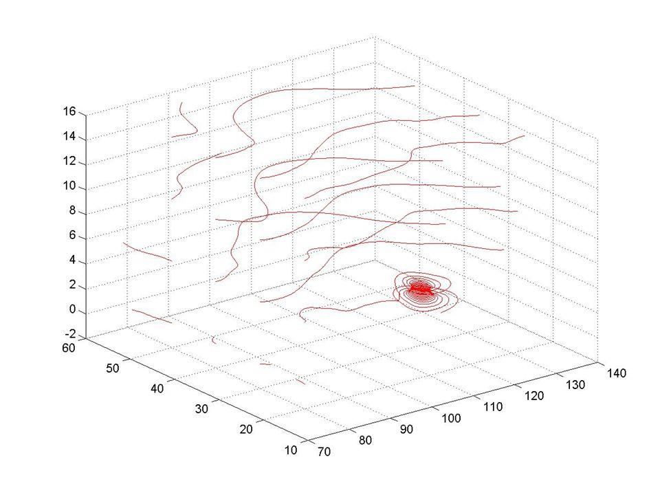 Pokročilé metody vizualizace XYZ = stream3(X,Y,Z,U,V,W,startx,starty,startz) XYZ = stream3(U,V,W,startx,starty,startz) XYZ = stream3(...,options) Příklad: load wind; [sx sy sz] = meshgrid(80,20:10:50,0:5:15); streamline(stream3(x,y,z,u,v,w,sx,sy,sz)) view(3);