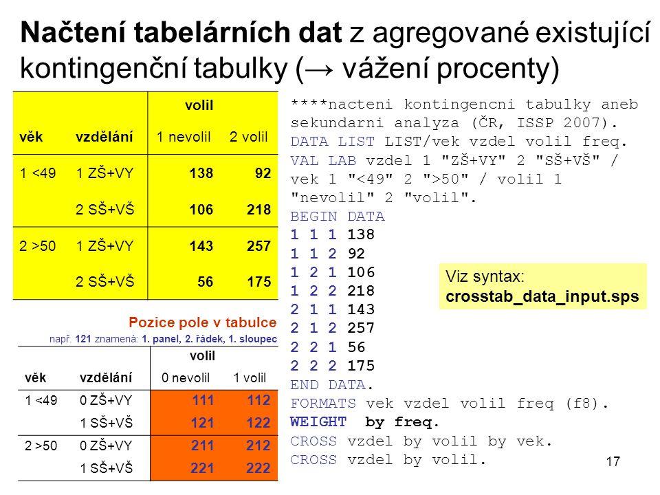 17 Načtení tabelárních dat z agregované existující kontingenční tabulky (→ vážení procenty) ****nacteni kontingencni tabulky aneb sekundarni analyza (