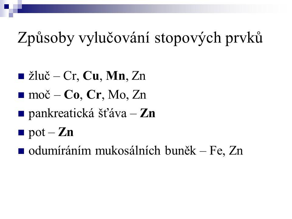 Způsoby vylučování stopových prvků  žluč – Cr, Cu, Mn, Zn  moč – Co, Cr, Mo, Zn  pankreatická šťáva – Zn  pot – Zn  odumíráním mukosálních buněk