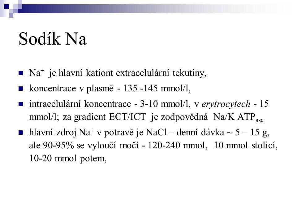 Sodík Na  Na + je hlavní kationt extracelulární tekutiny,  koncentrace v plasmě - 135 -145 mmol/l,  intracelulární koncentrace - 3-10 mmol/l, v ery