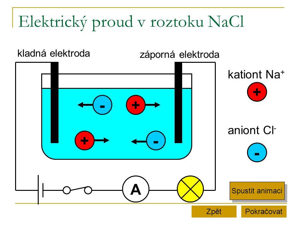 Elektrický proud v roztoku NaCl PokračovatZpět + - A ++ -- kationt Na + aniont Cl - kladná elektroda záporná elektroda Spustit animaci