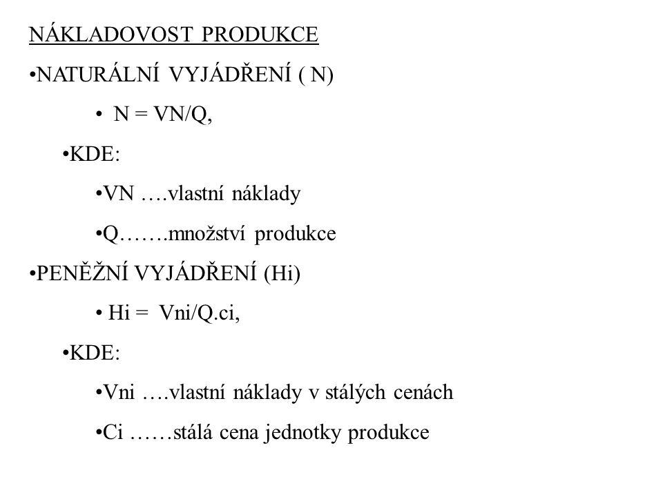 NÁKLADOVOST PRODUKCE •NATURÁLNÍ VYJÁDŘENÍ ( N) • N = VN/Q, •KDE: •VN ….vlastní náklady •Q…….množství produkce •PENĚŽNÍ VYJÁDŘENÍ (Hi) • Hi = Vni/Q.ci,