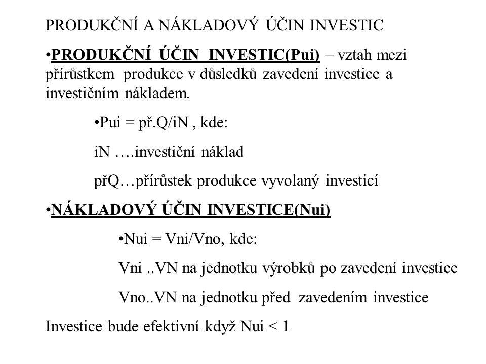 PRODUKČNÍ A NÁKLADOVÝ ÚČIN INVESTIC •PRODUKČNÍ ÚČIN INVESTIC(Pui) – vztah mezi přírůstkem produkce v důsledků zavedení investice a investičním náklade
