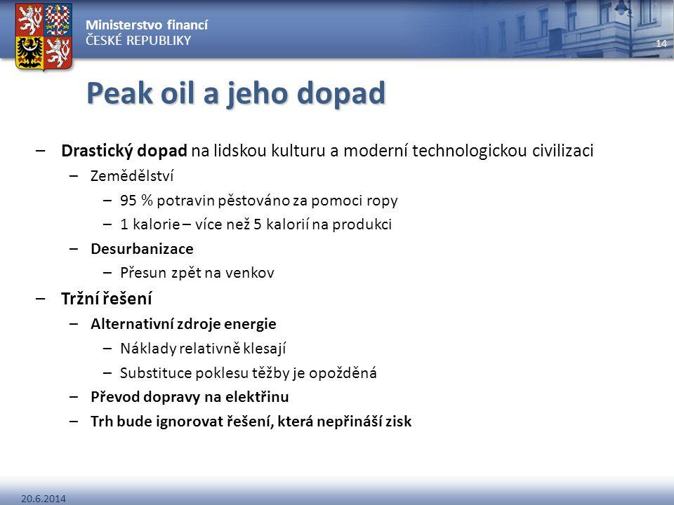Ministerstvo financí ČESKÉ REPUBLIKY 20.6.2014 14 Peak oil a jeho dopad –Drastický dopad na lidskou kulturu a moderní technologickou civilizaci –Zeměd