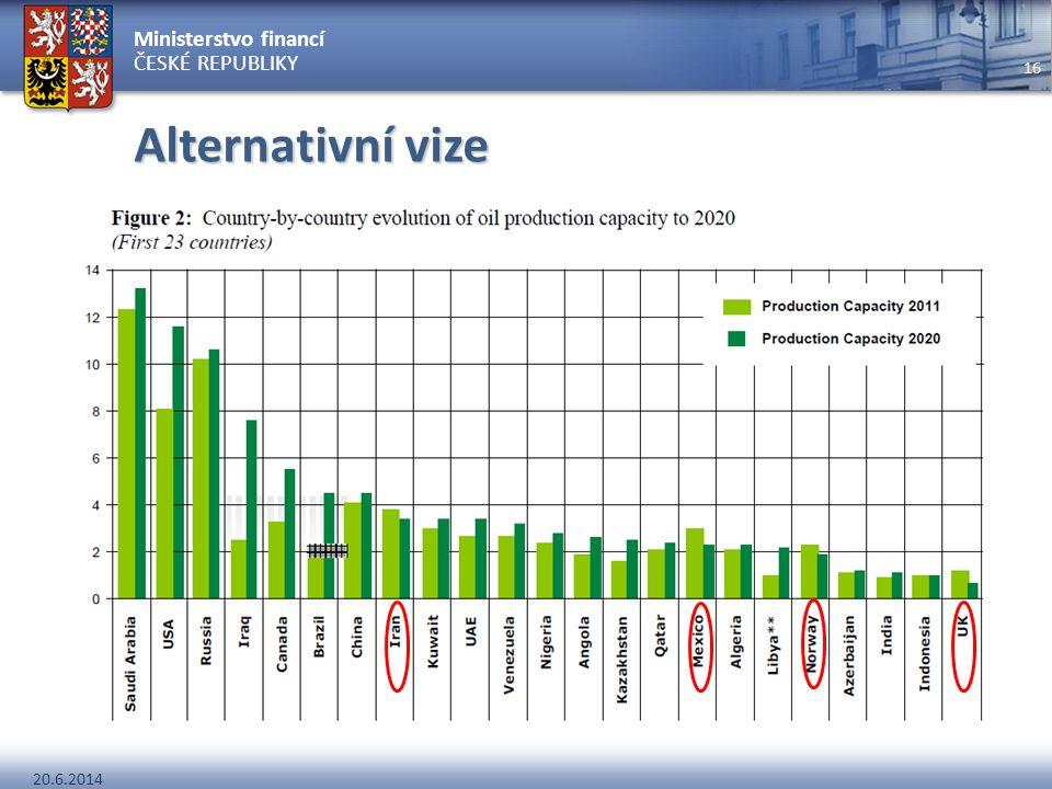 Ministerstvo financí ČESKÉ REPUBLIKY 20.6.2014 16 Alternativní vize