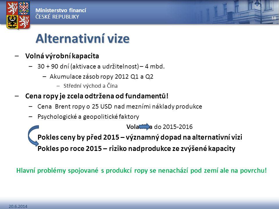 Ministerstvo financí ČESKÉ REPUBLIKY 20.6.2014 18 Alternativní vize –Volná výrobní kapacita –30 + 90 dní (aktivace a udržitelnost) – 4 mbd. –Akumulace