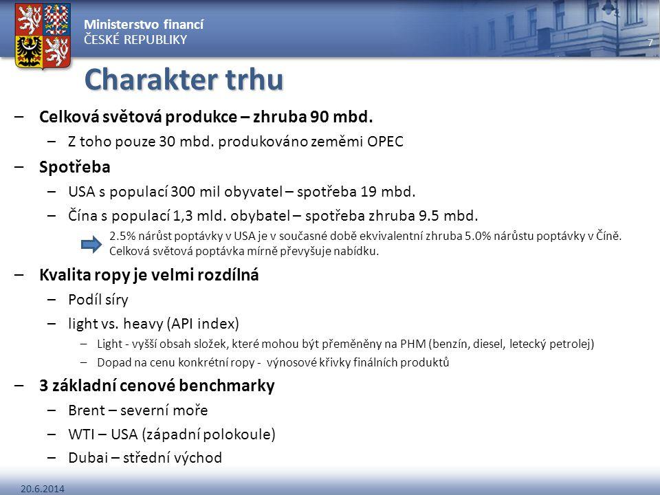Ministerstvo financí ČESKÉ REPUBLIKY 20.6.2014 7 Charakter trhu –Celková světová produkce – zhruba 90 mbd. –Z toho pouze 30 mbd. produkováno zeměmi OP