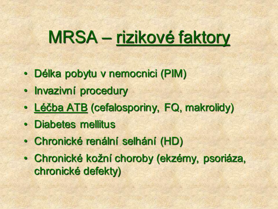 MRSA – rizikové faktory •Délka pobytu v nemocnici (PIM) •Invazivní procedury •Léčba ATB (cefalosporiny, FQ, makrolidy) •Diabetes mellitus •Chronické r