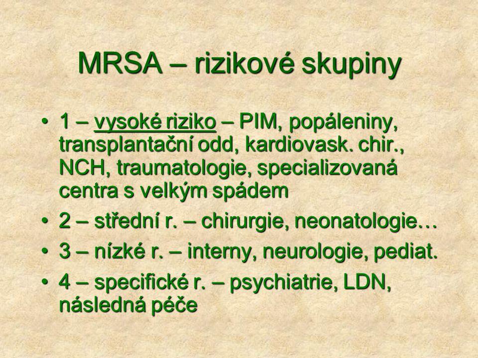MRSA – rizikové skupiny •1 – vysoké riziko – PIM, popáleniny, transplantační odd, kardiovask. chir., NCH, traumatologie, specializovaná centra s velký