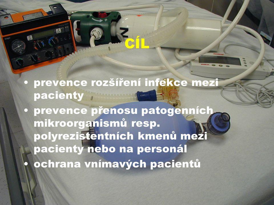 CÍL •prevence rozšíření infekce mezi pacienty •prevence přenosu patogenních mikroorganismů resp. polyrezistentních kmenů mezi pacienty nebo na personá
