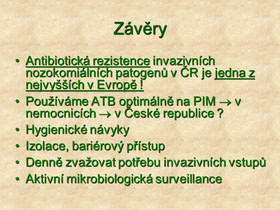 Závěry •Antibiotická rezistence invazivních nozokomiálních patogenů v ČR je jedna z nejvyšších v Evropě ! •Používáme ATB optimálně na PIM  v nemocnic