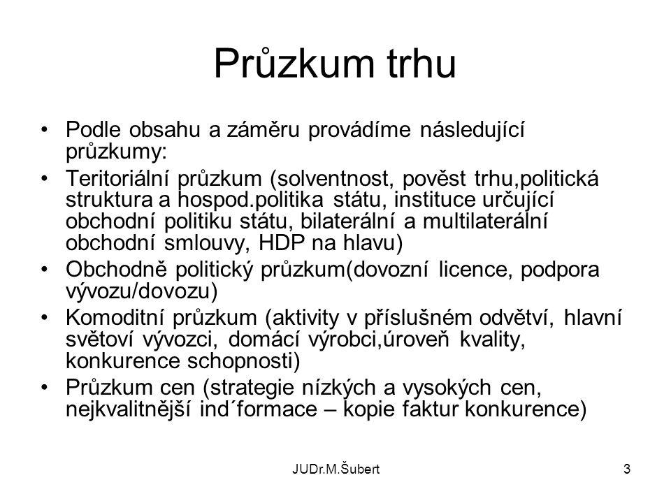 JUDr.M.Šubert3 Průzkum trhu •Podle obsahu a záměru provádíme následující průzkumy: •Teritoriální průzkum (solventnost, pověst trhu,politická struktura