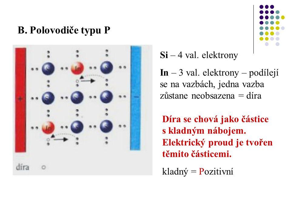 B. Polovodiče typu P Si – 4 val. elektrony In – 3 val. elektrony – podílejí se na vazbách, jedna vazba zůstane neobsazena = díra Díra se chová jako čá