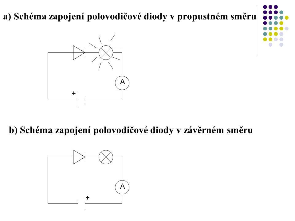a) Schéma zapojení polovodičové diody v propustném směru AA + b) Schéma zapojení polovodičové diody v závěrném směru +