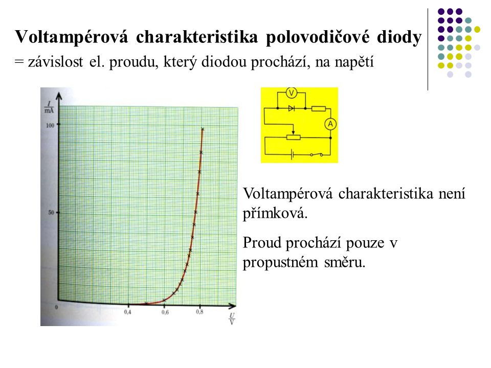 Voltampérová charakteristika polovodičové diody = závislost el. proudu, který diodou prochází, na napětí Voltampérová charakteristika není přímková. P