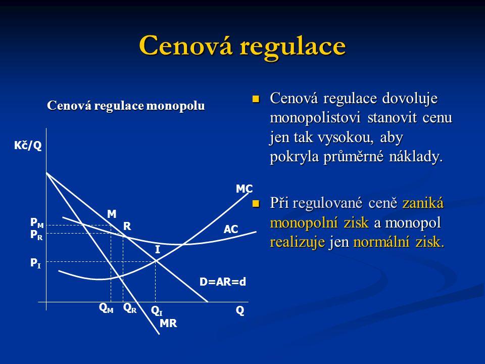 Cenová regulace Cenová regulace monopolu  Cenová regulace dovoluje monopolistovi stanovit cenu jen tak vysokou, aby pokryla průměrné náklady.  Při r