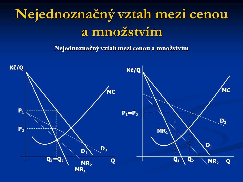 Nejednoznačný vztah mezi cenou a množstvím MC MR 1 MR 2 Q Q Kč/Q D2D2 D1D1 D1D1 D2D2 Q1Q1 P1P1 P2P2 Q 1 =Q 2 P 1 =P 2 Q2Q2