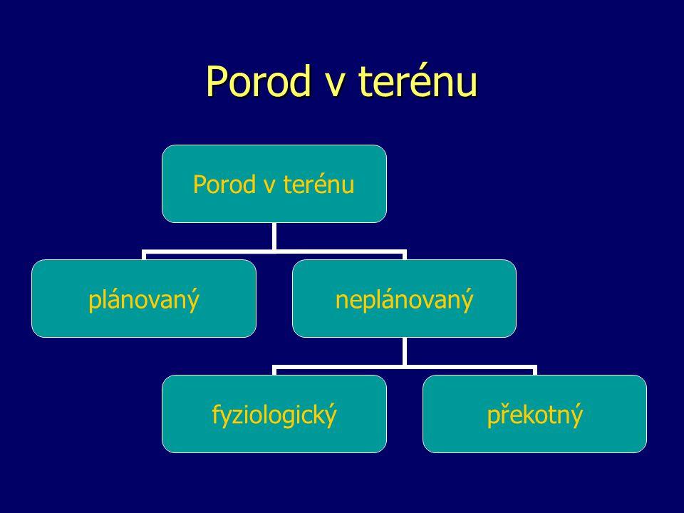 Porod v terénu plánovanýneplánovaný fyziologickýpřekotný