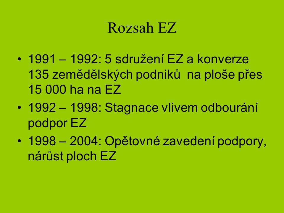 Rozsah EZ •1991 – 1992: 5 sdružení EZ a konverze 135 zemědělských podniků na ploše přes 15 000 ha na EZ •1992 – 1998: Stagnace vlivem odbourání podpor