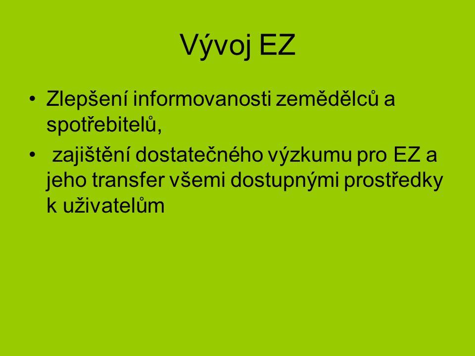 Vývoj EZ •Zlepšení informovanosti zemědělců a spotřebitelů, • zajištění dostatečného výzkumu pro EZ a jeho transfer všemi dostupnými prostředky k uživ