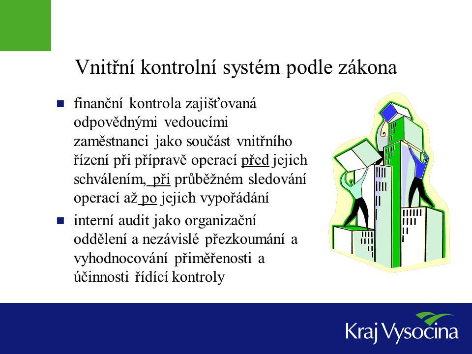 Vnitřní kontrolní systém podle zákona  finanční kontrola zajišťovaná odpovědnými vedoucími zaměstnanci jako součást vnitřního řízení při přípravě ope