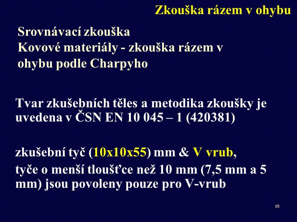 15 Tvar zkušebních těles a metodika zkoušky je uvedena v ČSN EN 10 045 – 1 (420381) zkušební tyč (10x10x55) mm & V vrub, tyče o menší tloušťce než 10