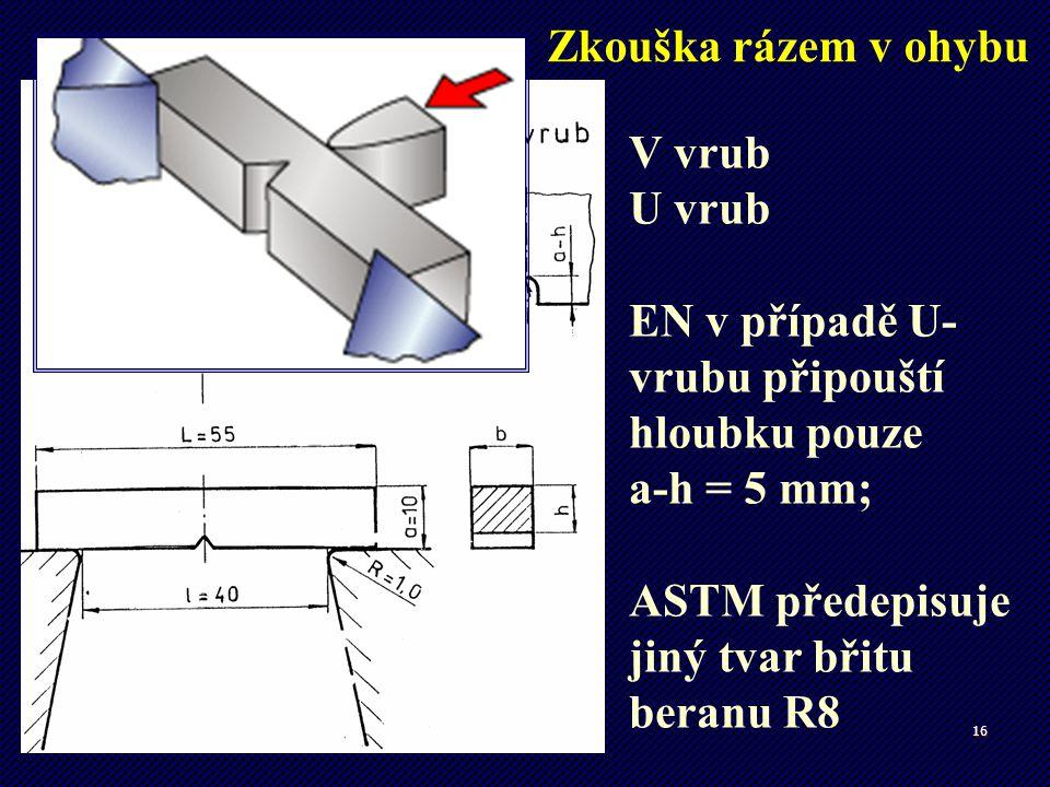 16 V vrub U vrub EN v případě U- vrubu připouští hloubku pouze a-h = 5 mm; ASTM předepisuje jiný tvar břitu beranu R8 Zkouška rázem v ohybu