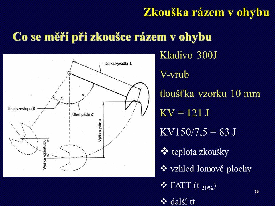 18 Zkouška rázem v ohybu Co se měří při zkoušce rázem v ohybu Kladivo 300J V-vrub tloušťka vzorku 10 mm KV = 121 J KV150/7,5 = 83 J  teplota zkoušky