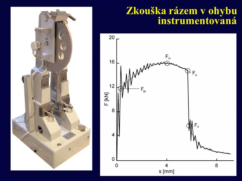 22 Zkouška rázem v ohybu instrumentovaná ISO 14556: Steel — Charpy V-notch pendulum impact test - Instrumented test method (původní návrh TC5 ESIS)