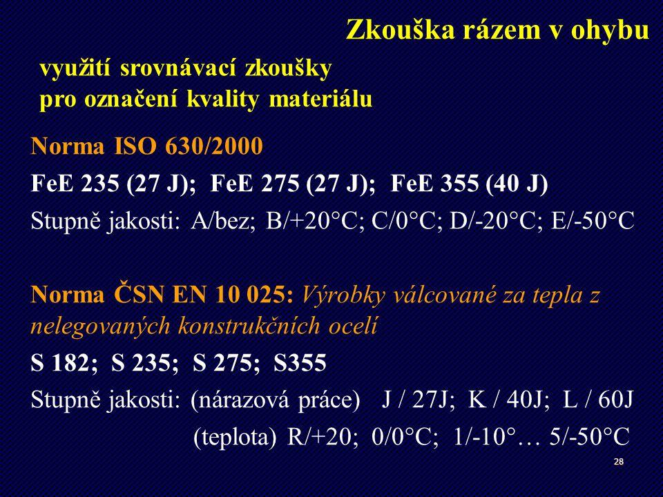 28 Norma ISO 630/2000 FeE 235 (27 J); FeE 275 (27 J); FeE 355 (40 J) Stupně jakosti: A/bez; B/+20°C; C/0°C; D/-20°C; E/-50°C Norma ČSN EN 10 025: Výro