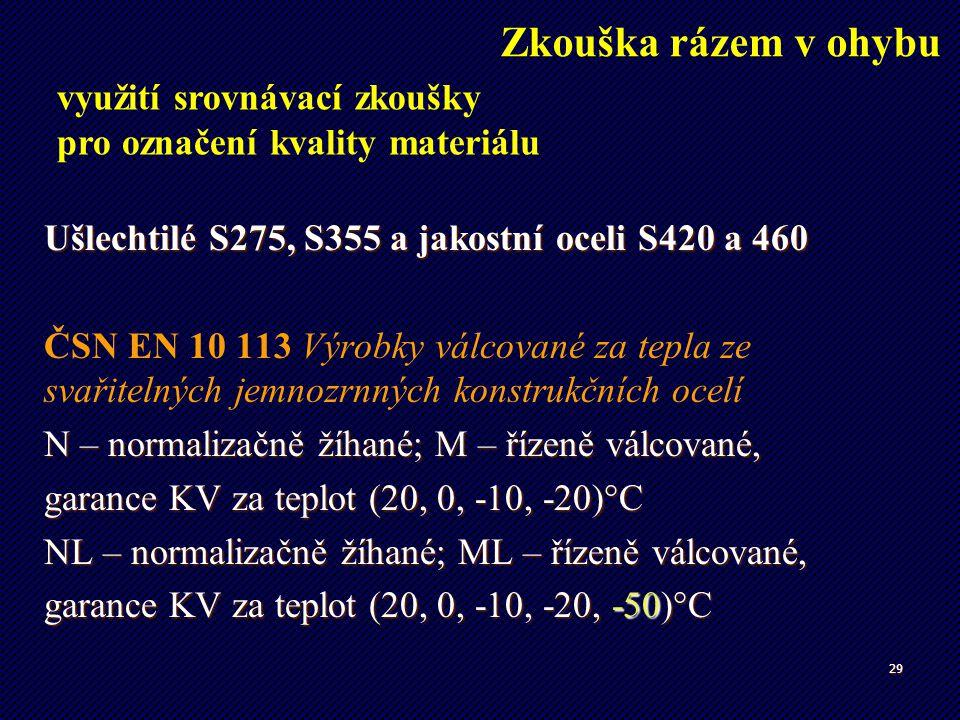 29 Ušlechtilé S275, S355 a jakostní oceli S420 a 460 ČSN EN 10 113 Výrobky válcované za tepla ze svařitelných jemnozrnných konstrukčních ocelí N – nor