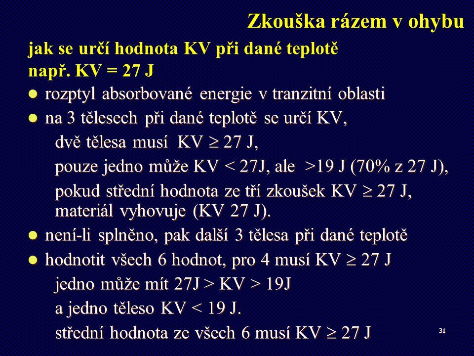 31  rozptyl absorbované energie v tranzitní oblasti  na 3 tělesech při dané teplotě se určí KV, dvě tělesa musí KV  27 J, pouze jedno může KV 19 J