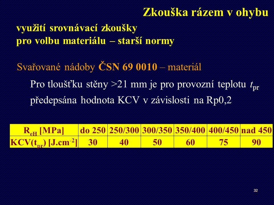 32 Svařované nádoby ČSN 69 0010 – materiál Pro tloušťku stěny >21 mm je pro provozní teplotu t pr předepsána hodnota KCV v závislosti na Rp0,2 R eH [M