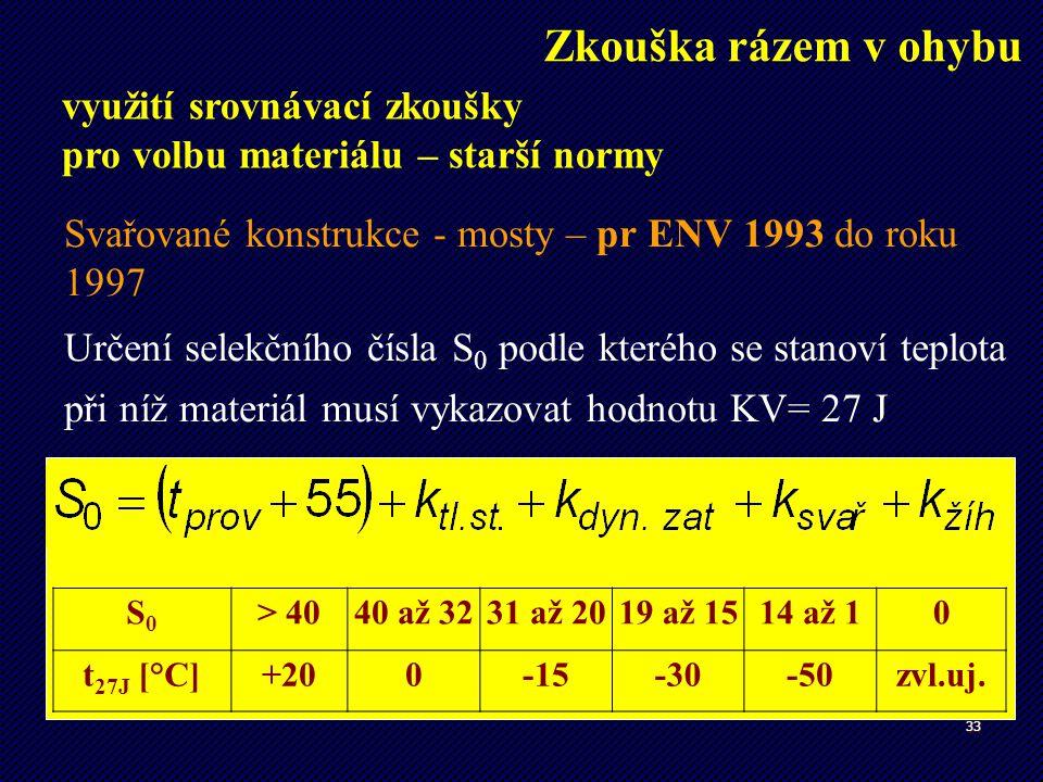 33 Svařované konstrukce - mosty – pr ENV 1993 do roku 1997 Určení selekčního čísla S 0 podle kterého se stanoví teplota při níž materiál musí vykazova