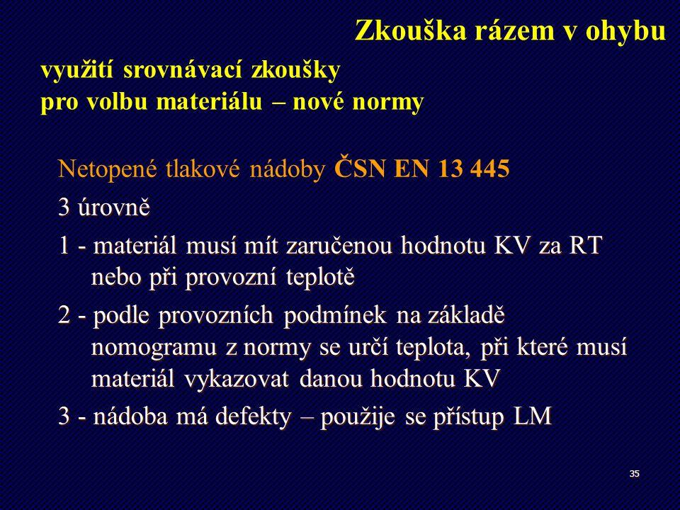 35 Netopené tlakové nádoby ČSN EN 13 445 3 úrovně 1 - materiál musí mít zaručenou hodnotu KV za RT nebo při provozní teplotě 2 - podle provozních podm