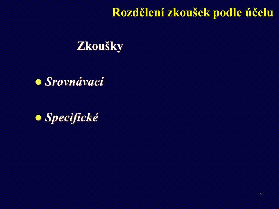 26 KV = 20 ft.lb = 27 Joule KCV = 27/0,8  35 J/cm² Zkouška rázem v ohybu Srovnávací zkouška Kovové materiály - zkouška rázem v ohybu podle Charpyho