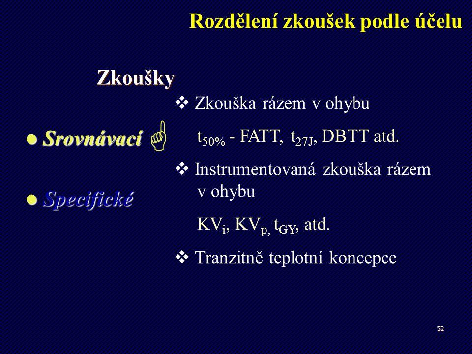 52  Zkouška rázem v ohybu t 50% - FATT, t 27J, DBTT atd.  Instrumentovaná zkouška rázem v ohybu KV i, KV p, t GY, atd.  Tranzitně teplotní koncepce