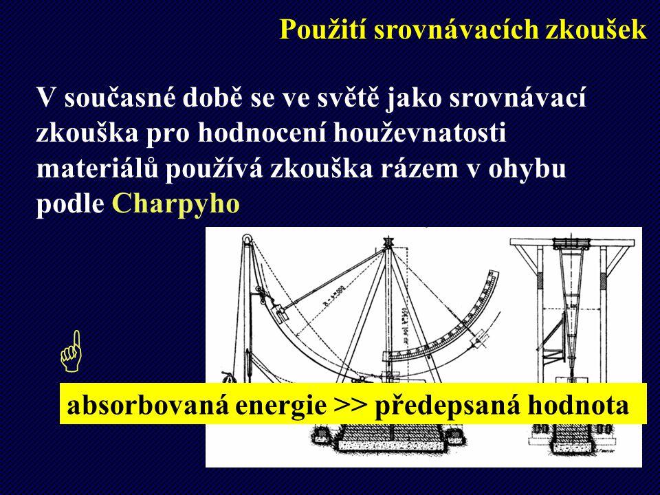 20 Co se měří při zkoušce rázem v ohybu Zkouška rázem v ohybu absorbovaná energie nárazová práce teplota % štěpného lomu