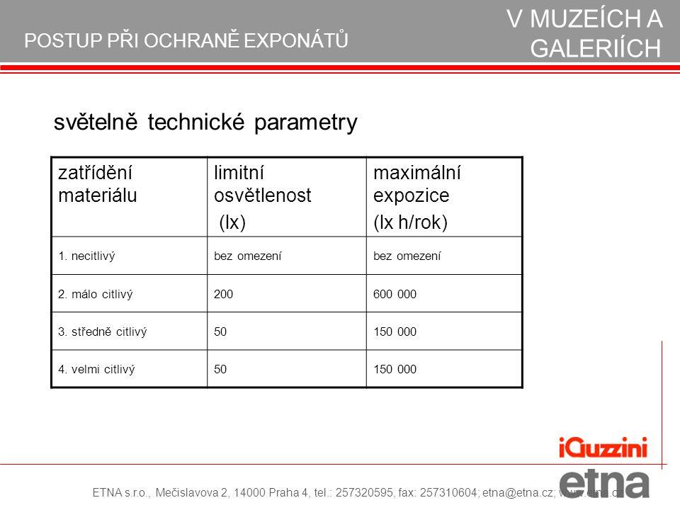 OCHRANA EXPONÁTŮ V MUZEÍCH A GALERIÍCH POSTUP PŘI OCHRANĚ EXPONÁTŮ zatřídění materiálu limitní osvětlenost (lx) maximální expozice (lx h/rok) 1.