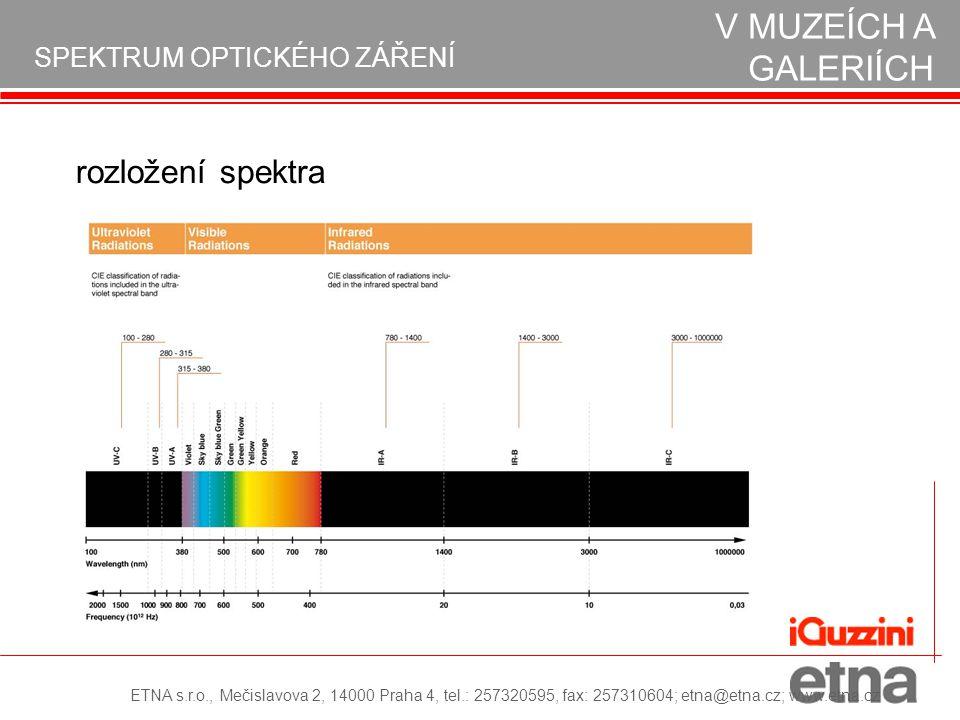 SPEKTRUM OPTICKÉHO ZÁŘENÍ OCHRANA EXPONÁTŮ V MUZEÍCH A GALERIÍCH ETNA s.r.o., Mečislavova 2, 14000 Praha 4, tel.: 257320595, fax: 257310604; etna@etna.cz; www.etna.cz rozložení spektra