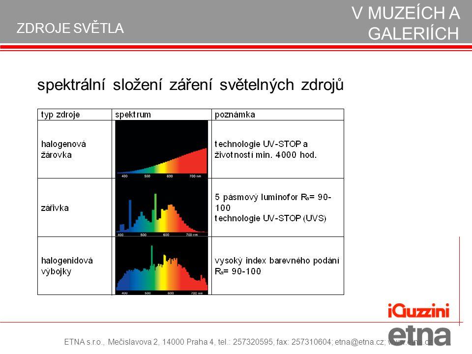 spektrální složení záření světelných zdrojů ZDROJE SVĚTLA OCHRANA EXPONÁTŮ V MUZEÍCH A GALERIÍCH ETNA s.r.o., Mečislavova 2, 14000 Praha 4, tel.: 257320595, fax: 257310604; etna@etna.cz; www.etna.cz