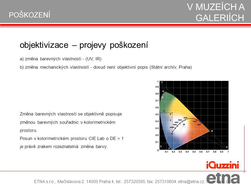 POŠKOZENÍ OCHRANA EXPONÁTŮ V MUZEÍCH A GALERIÍCH objektivizace – projevy poškození a) změna barevných vlastností - (UV, IR) b) změna mechanických vlastností - dosud není objektivní popis (Státní archív, Praha) Změna barevných vlastností se objektivně popisuje změnou barevných souřadnic v kolorimetrickém prostoru.
