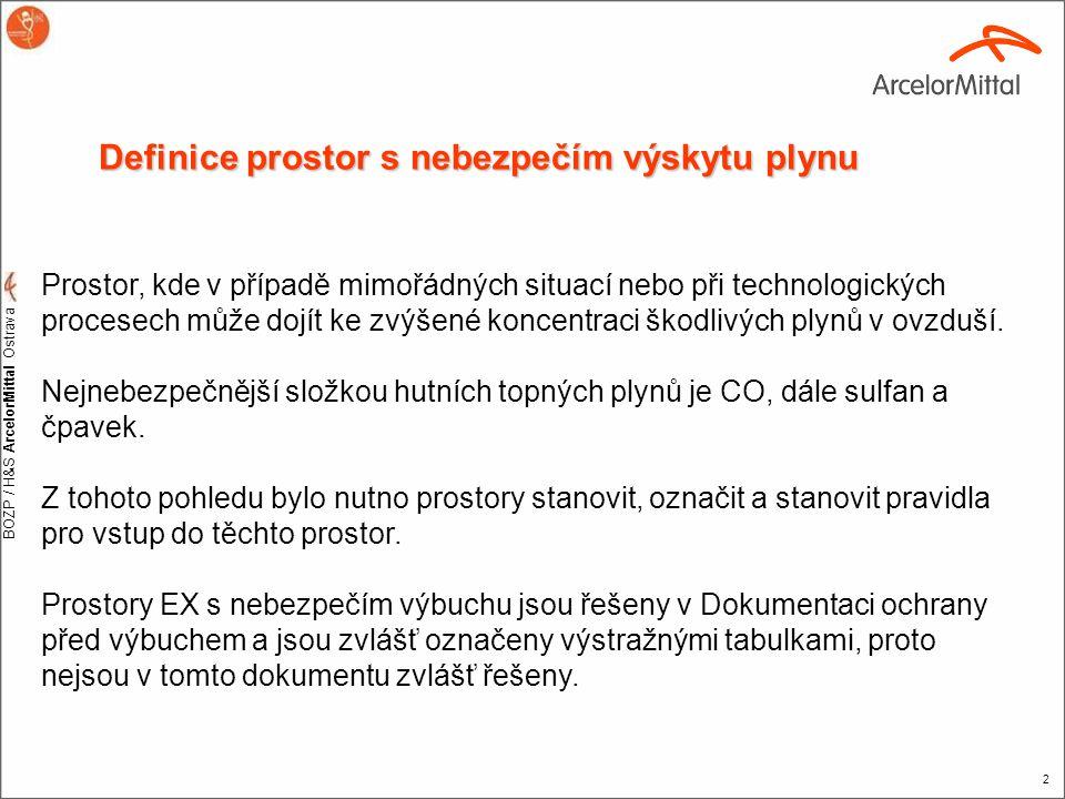 """BOZP / H&S ArcelorMittal Ostrava 13 Pravidla pro vstup do stísněných prostor •Zaměstnanci vstupující do stísněných prostorů označených bezpečnostní tabulkou """"Vstup zakázán s doplňujícím textem """"Stísněný prostor vyžadující povolení vstupu nebo """"Stísněný prostor , musí být vybaveni detektorem daného plynu a detektorem O2."""