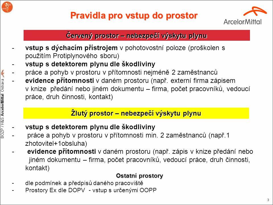 BOZP / H&S ArcelorMittal Ostrava 4 Označení prostor Označení bezpečnostními tabulkami s nápisy dle vzoru s barevným zvýrazněním dle rizika výskytu plynu – červené / žluté pole.