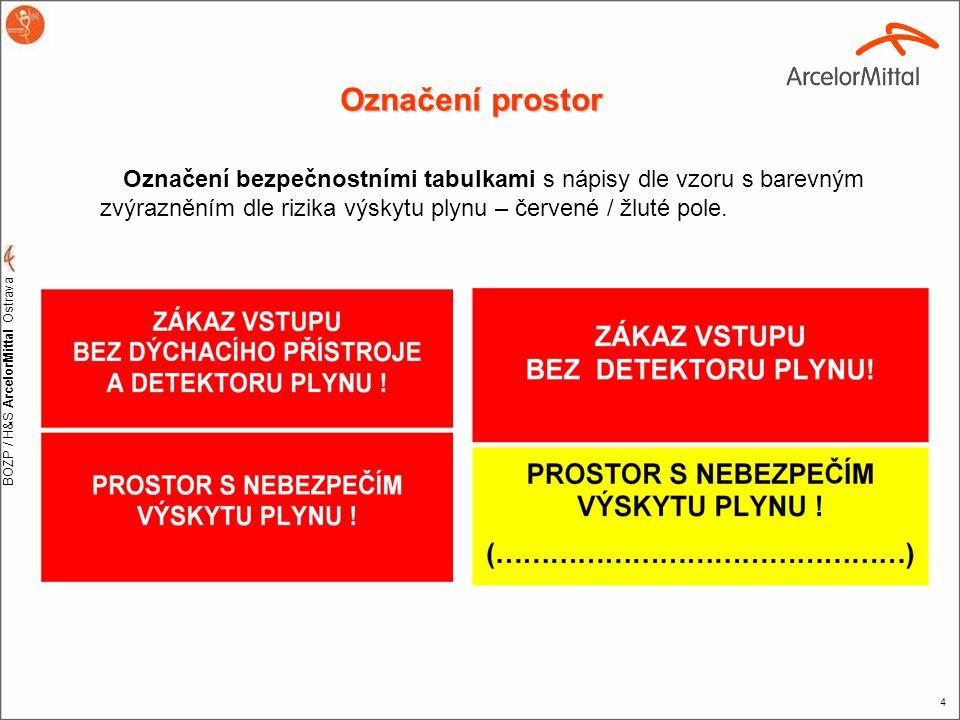 BOZP / H&S ArcelorMittal Ostrava 5 Stanovení prostor podle míry rizika Závod 10 – Koksovna červený prostor - jímky odvodňovačů topných plynů na KB 1,2(- 3,5m) a VKB 11(- 6m) - tunely rozmrazovny za provozu žlutý prostor - Přívody a rozvody topných plynů vč.zimních ohřevů uhelných věží, hasicí věže VKB 11, hrabicového dopravníku, dolní stanice skipu na VKB 11 - Místnosti redukčních stanic VKB 11(+ 9,7m) - Okolí předehřívačů topných plynů VKB bl.A, B (0,0 m) - Kanál s potrubím vysokopecního plynu KB 1 a KB 2 (pod hutní úrovní – 2,5m) - Pod základovou deskou VKB 11(- 2,4m) - Měnírny KB 1 a KB 2 na hutní úrovni (0,0m) - Místnosti hydrovrátku VKB 11(+ 5,2m) - strojovny rozmrazovny vč.