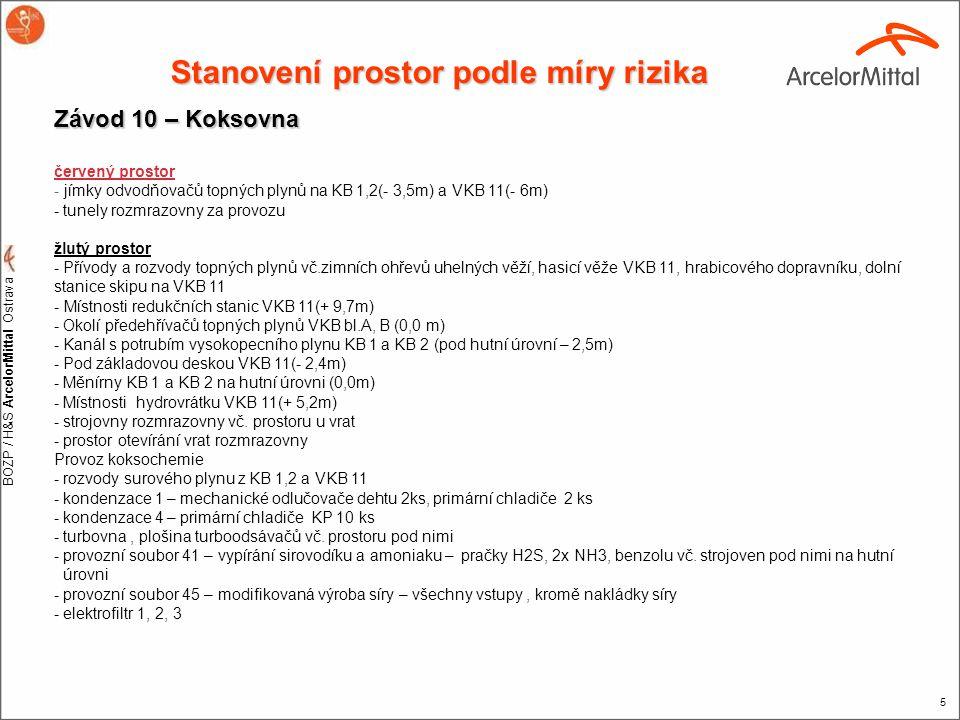 BOZP / H&S ArcelorMittal Ostrava 5 Stanovení prostor podle míry rizika Závod 10 – Koksovna červený prostor - jímky odvodňovačů topných plynů na KB 1,2