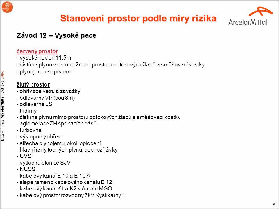 BOZP / H&S ArcelorMittal Ostrava 17 Děkujeme za pozornost!